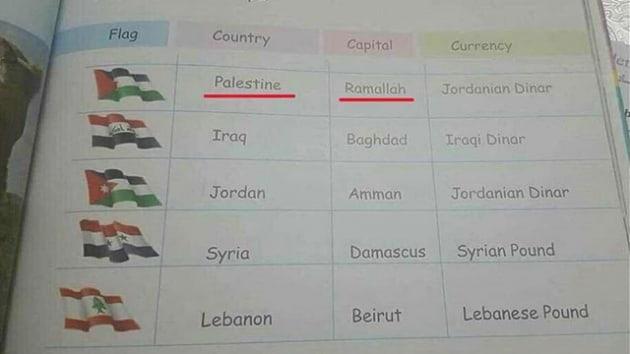Birleşik Arap Emirlikleri'ne göre Filistin'in başkenti Kudüs değil Ramallah