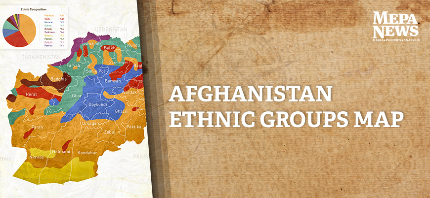 Afghanistan Ethnic Groups Map