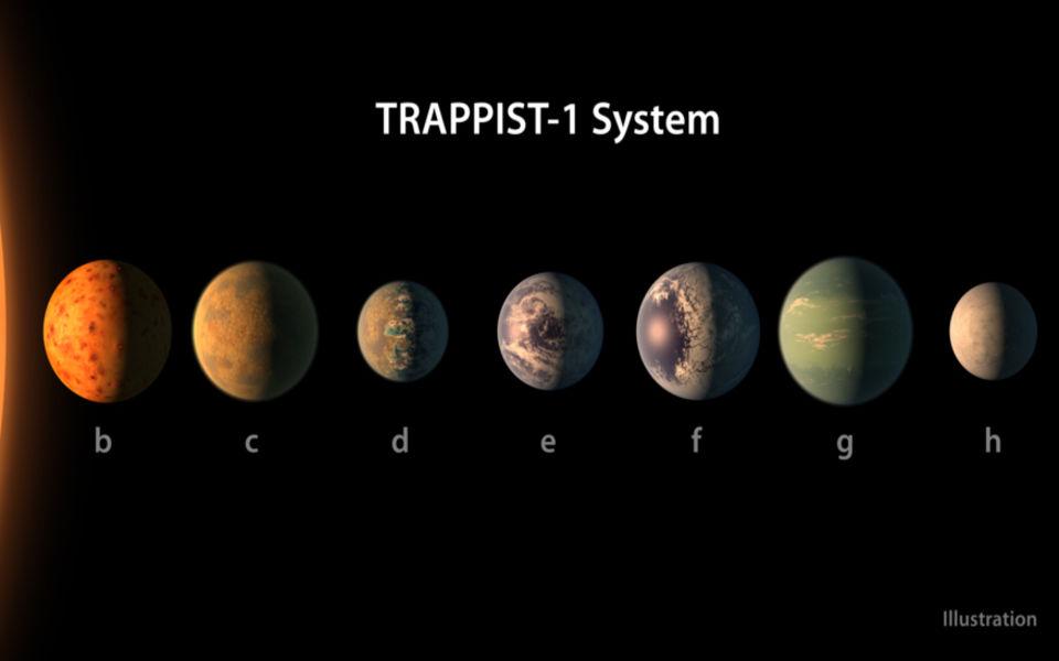 """""""Yedi gezegen keşfedildi, üçü yaşanabilir"""""""