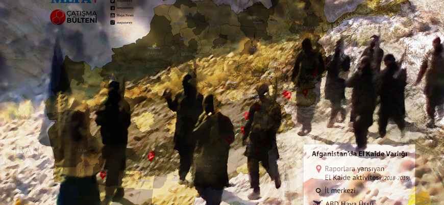 Afganistan'da El Kaide varlığı