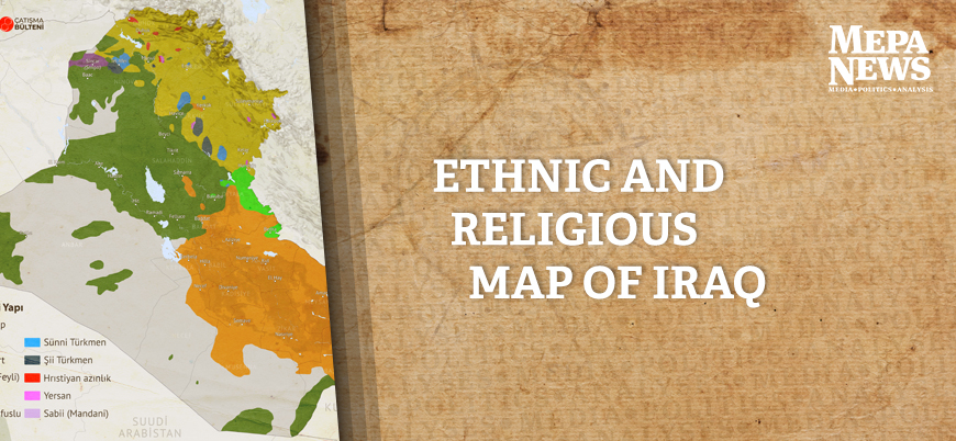 Ethnic and religious map of Iraq