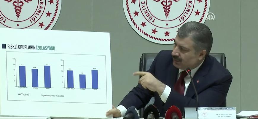Sağlık Bakanı Koca: Hayatını kaybedenlerin yüzde 80'i 60 yaş üstü