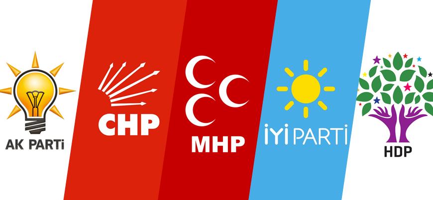 Hazine'den 5 siyasi partiye 482 milyon TL yardım