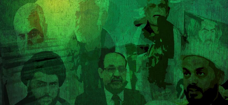 Irak'taki Şii grupları anlama kılavuzu
