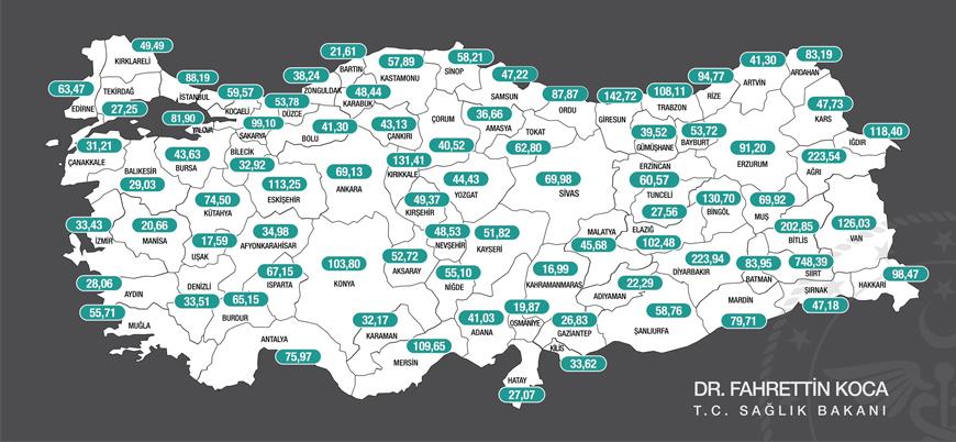 Bakan Koca haftalık toplam vaka sayılarını açıkladı