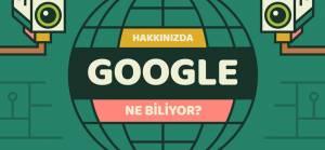 Tüm bilgileriniz tehdit altında: Google sizi herkesten iyi tanıyor