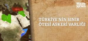 Türkiye'nin sınır ötesi askeri varlığı