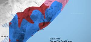 Somali'de son durum (Aralık 2020)