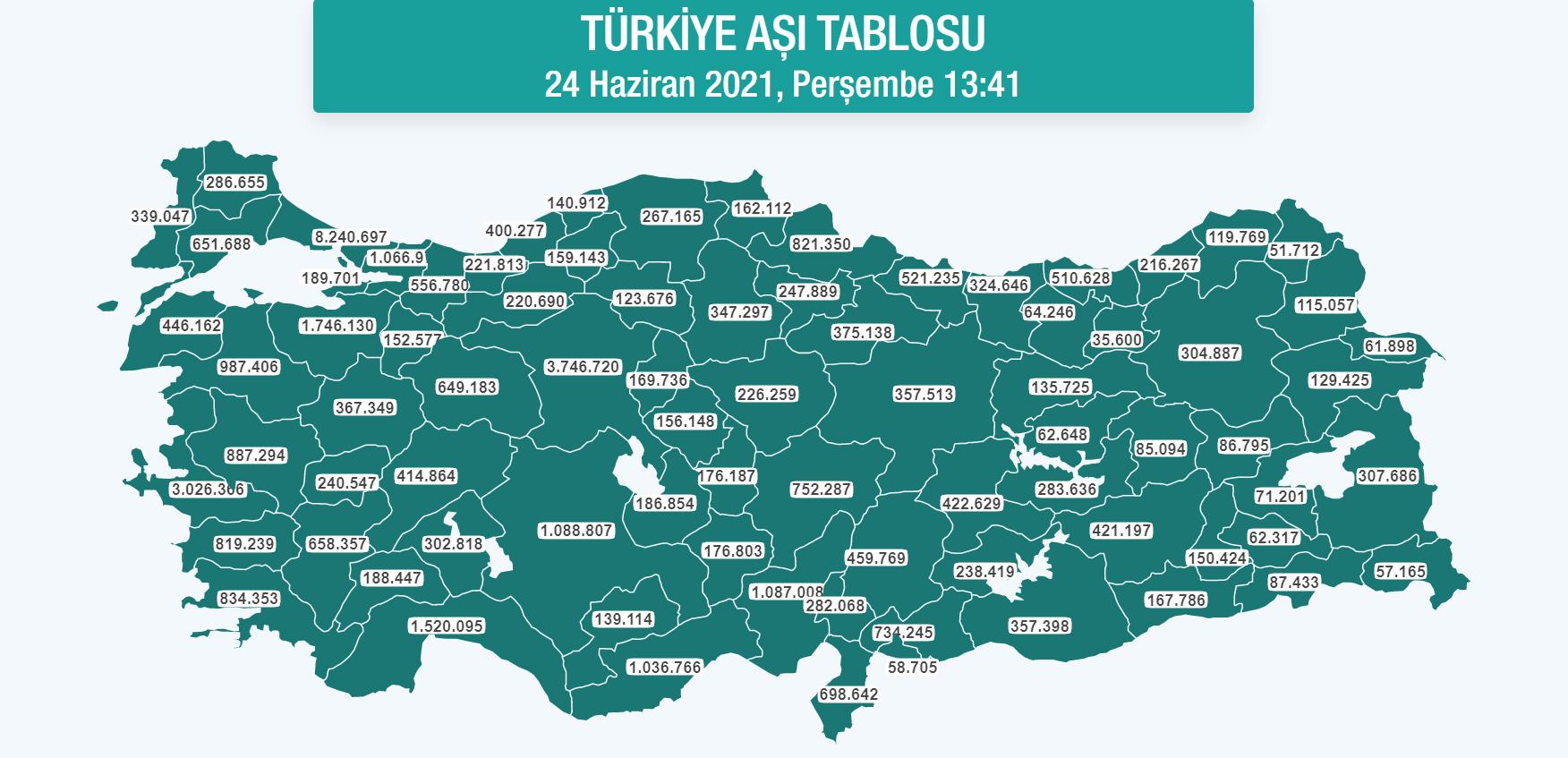 24haz-asi-turkiye.jpg