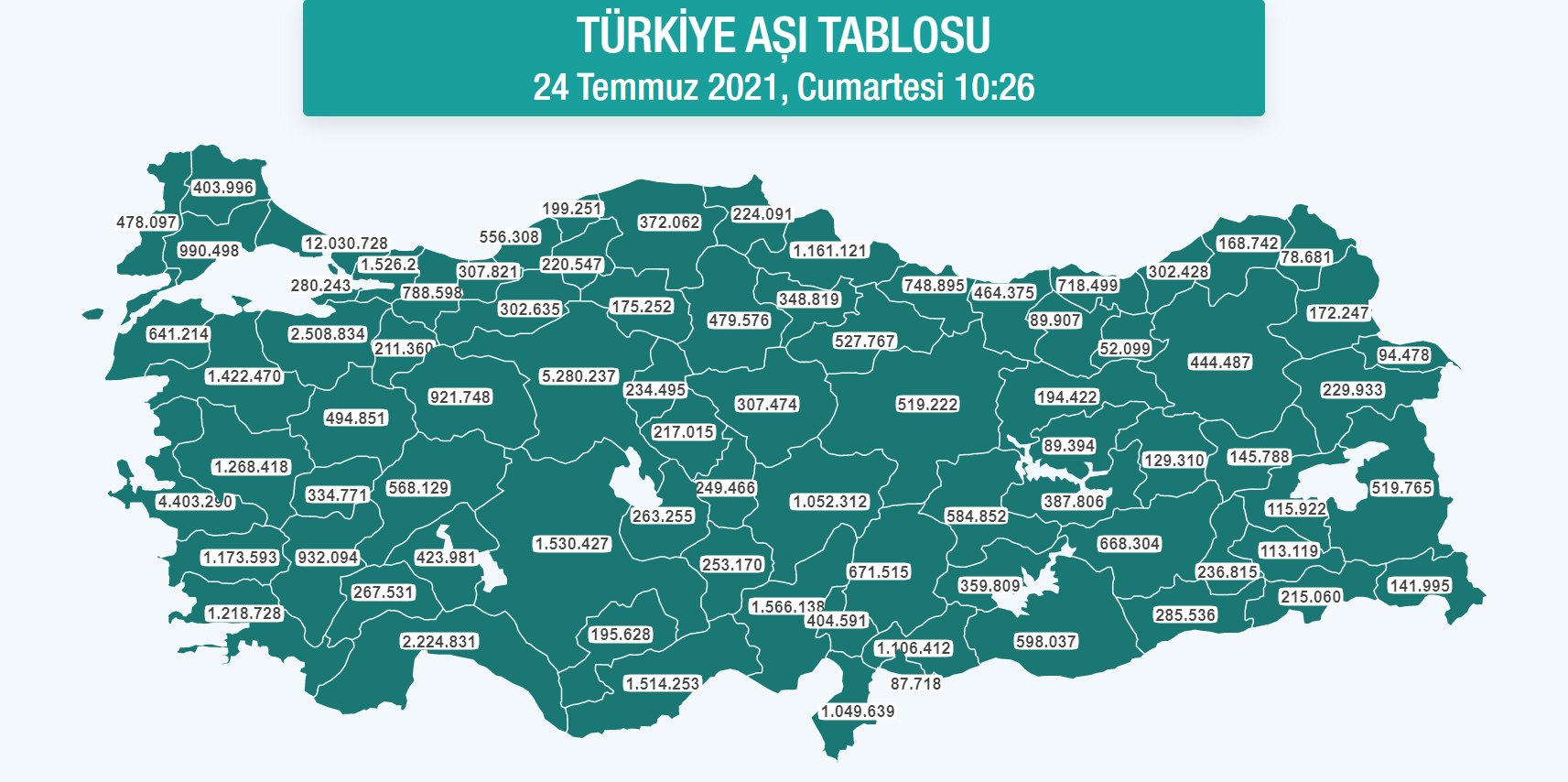 turkiye-asilama24-07-21.jpg