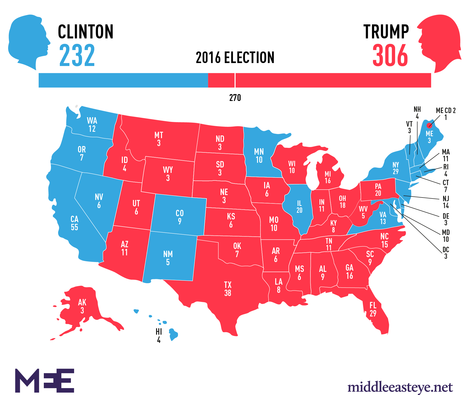 us-election-map-1-0.png